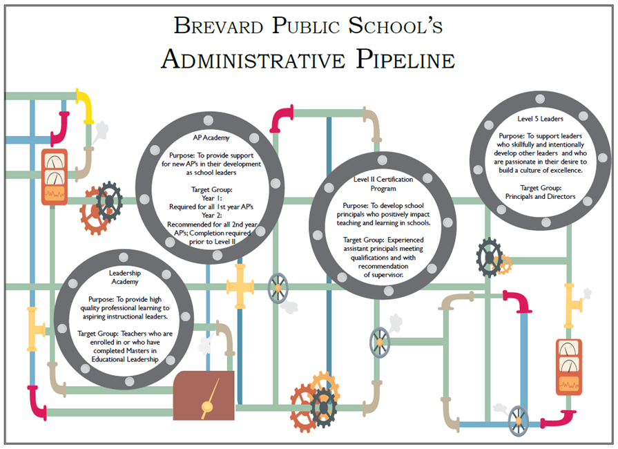 Picture of Admin Pipeline