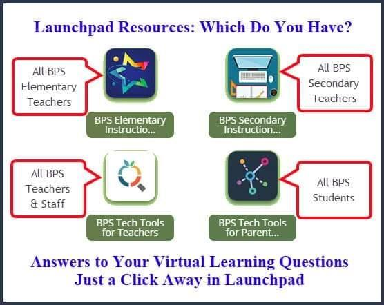 Launchpad Resources