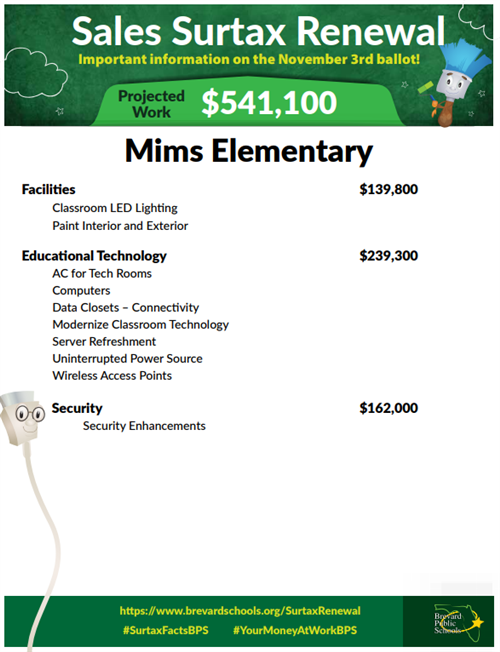 Picture Of How Mims Elementary Benefits From The Passing Of The Sales Surtax
